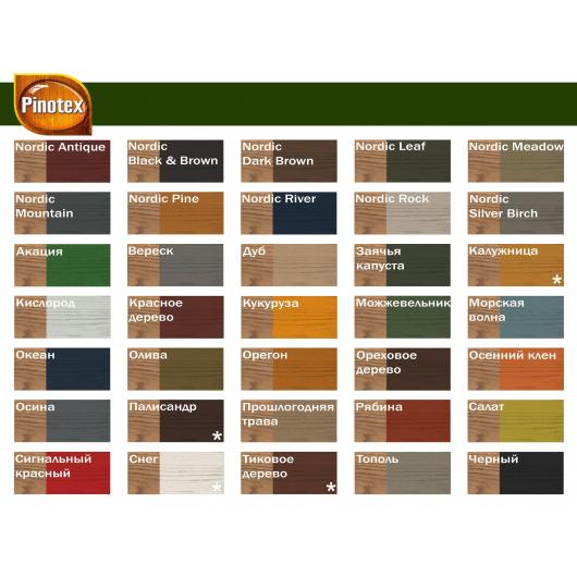 Лазурь фасадная Pinotex Wood Paint Extreme Lasur самоочищающаяся Палисандр - изображение 2 - интернет-магазин tricolor.com.ua
