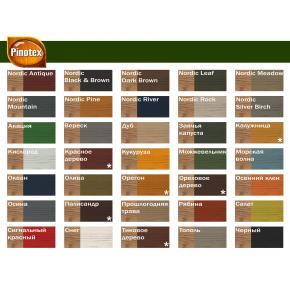 Лазурь фасадная Pinotex Classic Lasur с фунгицидом Орегон - изображение 2 - интернет-магазин tricolor.com.ua