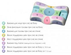 Подушка ортопедическая Correct Shape Beauty balance 36х56/11,5х12,5 Тенсел Шампань - изображение 6 - интернет-магазин tricolor.com.ua