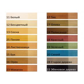 Лазурь Belinka Lasur для наружных и внутренних работ 18 Красная - изображение 2 - интернет-магазин tricolor.com.ua