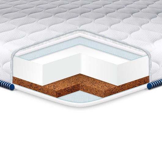Топпер EuroSleep Slim Cocos comfort 80х190 жаккард с резинками-фиксаторами - интернет-магазин tricolor.com.ua