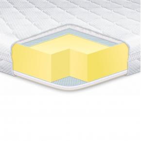 Топпер EuroSleep Standart Memory 3 180х190 с резинками-фиксаторами