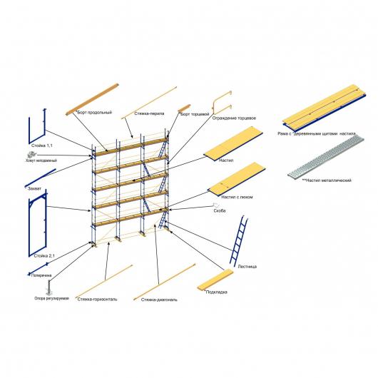 Щит настила БудМайстер Professional Eco удлиненный 1,955*0,32 м - изображение 2 - интернет-магазин tricolor.com.ua