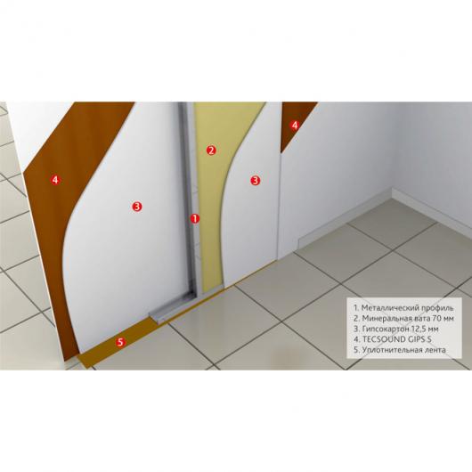 Панель Tecsound Gips S 1.2*1*0.16 - изображение 3 - интернет-магазин tricolor.com.ua