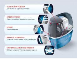 Влагопоглотитель Ceresit СТОП ВЛАГА 450 г - изображение 3 - интернет-магазин tricolor.com.ua