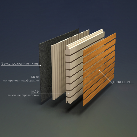 Акустическая панель Perfect-Acoustics Octa 1,5 мм с перфорацией шпон Орех 10.19 Wavy American Walnut стандарт - изображение 6 - интернет-магазин tricolor.com.ua