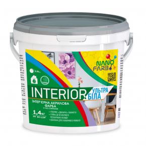 Интерьерная акриловая краска сухое стирание Interior Nanofarb