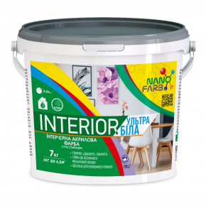 Интерьерная акриловая краска сухое стирание Interior Nanofarb - изображение 2 - интернет-магазин tricolor.com.ua