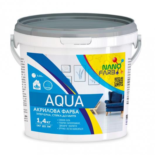 Интерьерная акриловая краска моющая Aqua Nanofarb - интернет-магазин tricolor.com.ua