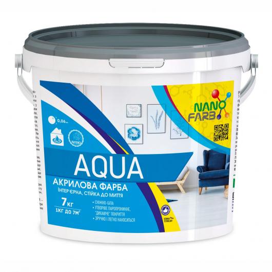 Интерьерная акриловая краска моющая Aqua Nanofarb - изображение 4 - интернет-магазин tricolor.com.ua