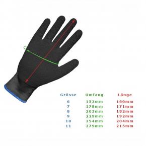 Рабочие перчатки Ribbon 8 c нитриловым покрытием черно-синие - изображение 2 - интернет-магазин tricolor.com.ua
