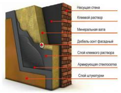 Дюбель для теплоизоляции с металлическим гвоздем и термозаглушкой Стандарт ST-M10х100 - изображение 3 - интернет-магазин tricolor.com.ua