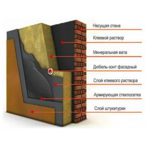 Дюбель для теплоизоляции с металлическим гвоздем и термозаглушкой Стандарт ST-M10х120 - изображение 3 - интернет-магазин tricolor.com.ua