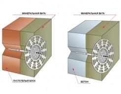Дюбель для теплоизоляции с металлическим гвоздем и термозаглушкой Strezzar Премиум ST-M10х90 - изображение 2 - интернет-магазин tricolor.com.ua