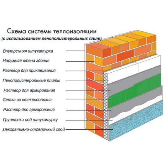 Дюбель для теплоизоляции с пластиковым армированным гвоздем Wkret-met LTX-10090 - изображение 3 - интернет-магазин tricolor.com.ua