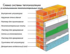 Дюбель для теплоизоляции с пластиковым гвоздем Амекс LI-P 10x160 - изображение 5 - интернет-магазин tricolor.com.ua