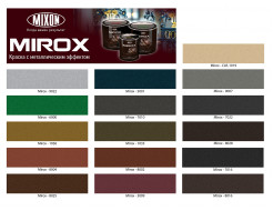 Краска декоративная с металлическим эффектом 3 в 1 Mixon Mirox черно-коричневая 7022 - изображение 2 - интернет-магазин tricolor.com.ua