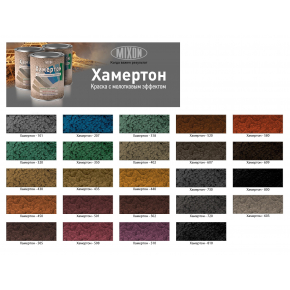 Краска алкидная 3 в 1 Mixon Хамертон серая 101 молотковый эффект - изображение 2 - интернет-магазин tricolor.com.ua