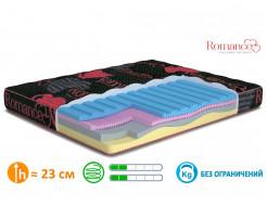Ортопедический матрас MatroLuxe Romance Романс 180х200 - изображение 2 - интернет-магазин tricolor.com.ua