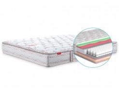 Ортопедический матрас MatroLuxe Desire Дезайр Pocket Spring 150х190 - изображение 2 - интернет-магазин tricolor.com.ua