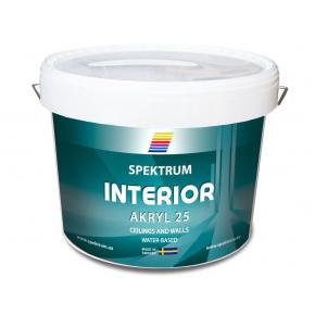 Краска акриловая Spektrum Interior 25 влагостойкая глянцевая белая