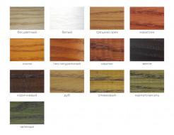 Импрегнат акриловый глубокого проникновения Maxima бесцветный - изображение 3 - интернет-магазин tricolor.com.ua