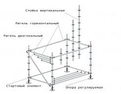Опора регулируемая D 38 мм 0,5 м Пионер леса модульные - изображение 2 - интернет-магазин tricolor.com.ua