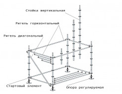 Хомут неповоротный 48*48 мм Пионер леса - изображение 2 - интернет-магазин tricolor.com.ua