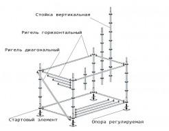 Хомут поворотный 48*48 мм Пионер леса модульные - изображение 2 - интернет-магазин tricolor.com.ua