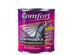 Грунт Comfort ГФ-021 3 в 1 антикоррозионный Красно-коричневый