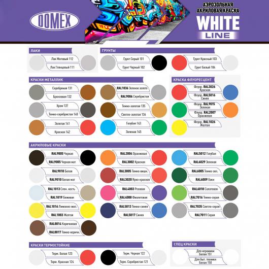 Аэрозоль акриловый Domex White line Ярко-красный RAL 3020 - изображение 2 - интернет-магазин tricolor.com.ua